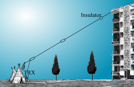 40-20-17-12-10 метров КВ радиолюбительская антенна CITY-Windom (CW40100) : Радиал