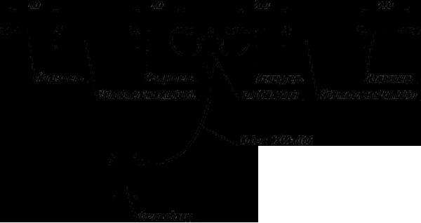 Схема антенны